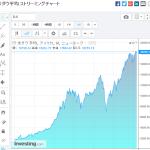 「上がり続ける米国株」とお金に一生困らない方法